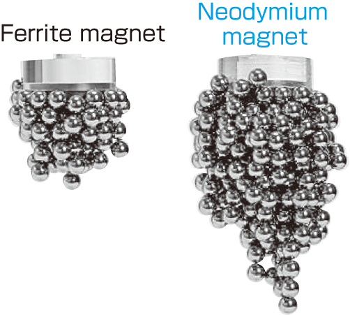 Why Do We Choose Neodymium Magnets Speakers Drivers?